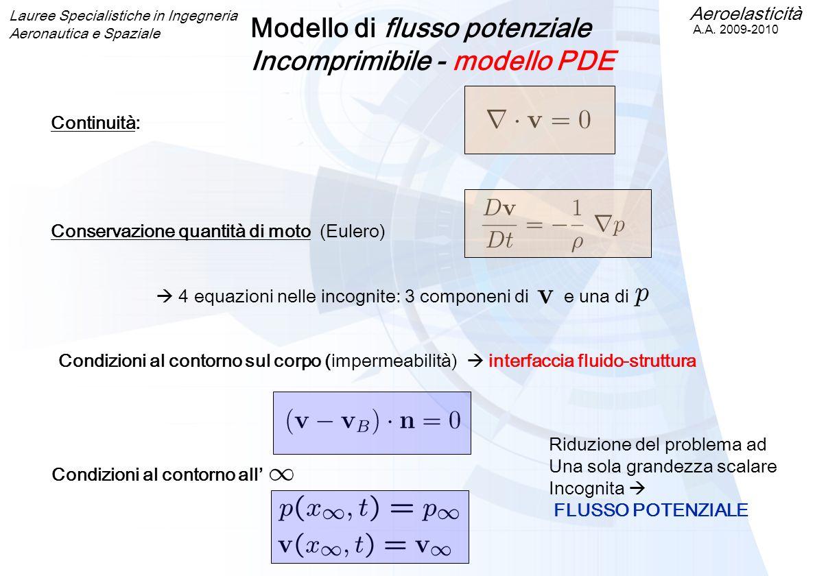 Aeroelasticità A.A. 2009-2010 Lauree Specialistiche in Ingegneria Aeronautica e Spaziale Modello di flusso potenziale Incomprimibile - modello PDE Con