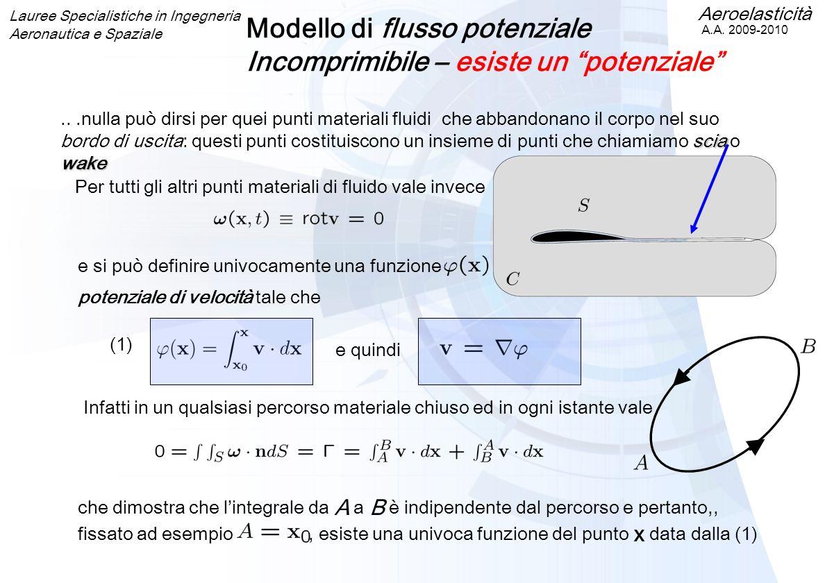 Aeroelasticità A.A. 2009-2010 Lauree Specialistiche in Ingegneria Aeronautica e Spaziale Modello di flusso potenziale Incomprimibile – esiste un poten