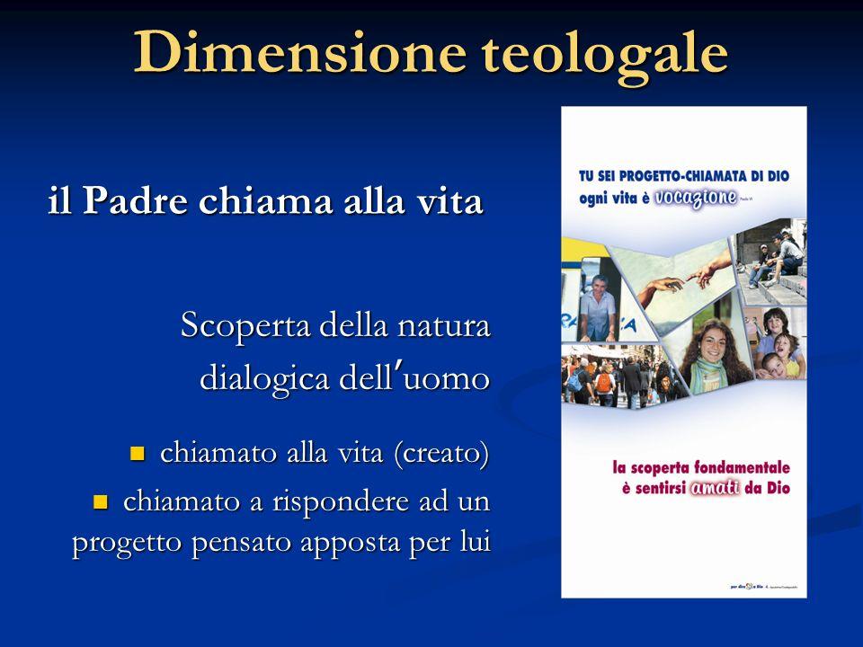 Dimensione teologale Scoperta della natura dialogica delluomo dialogica delluomo chiamato alla vita (creato) chiamato alla vita (creato) chiamato a ri