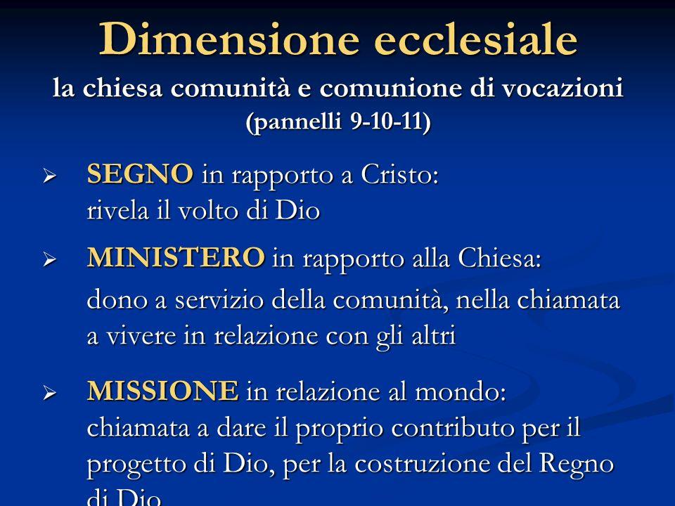 Dimensione ecclesiale la chiesa comunità e comunione di vocazioni (pannelli 9-10-11) SEGNO in rapporto a Cristo: SEGNO in rapporto a Cristo: rivela il