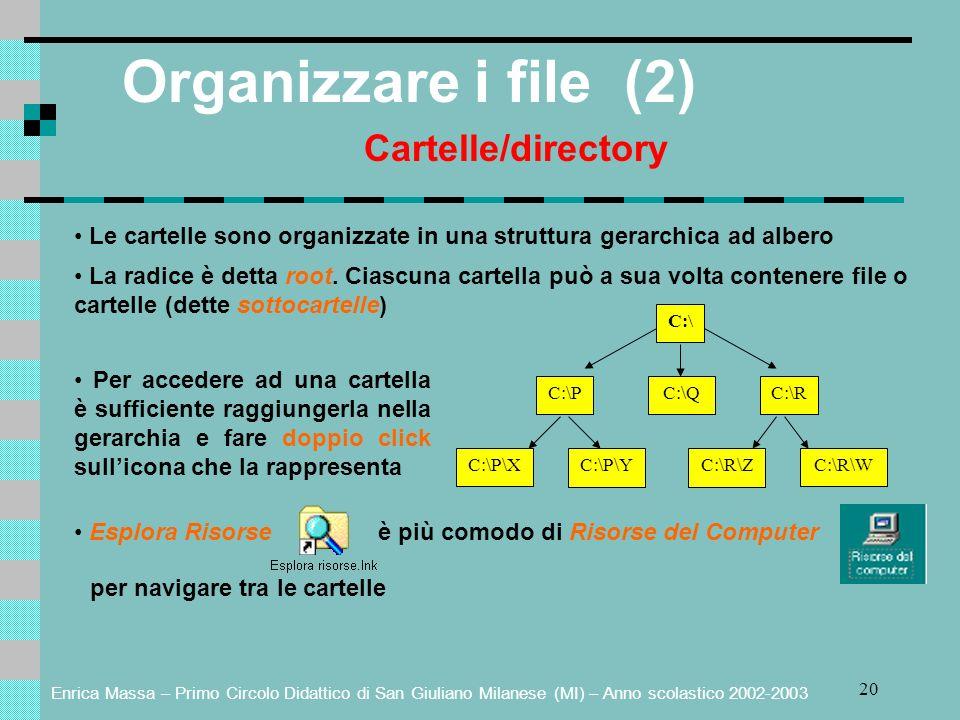 Enrica Massa – Primo Circolo Didattico di San Giuliano Milanese (MI) – Anno scolastico 2002-2003 20 Organizzare i file (2) Cartelle/directory Le cartelle sono organizzate in una struttura gerarchica ad albero La radice è detta root.
