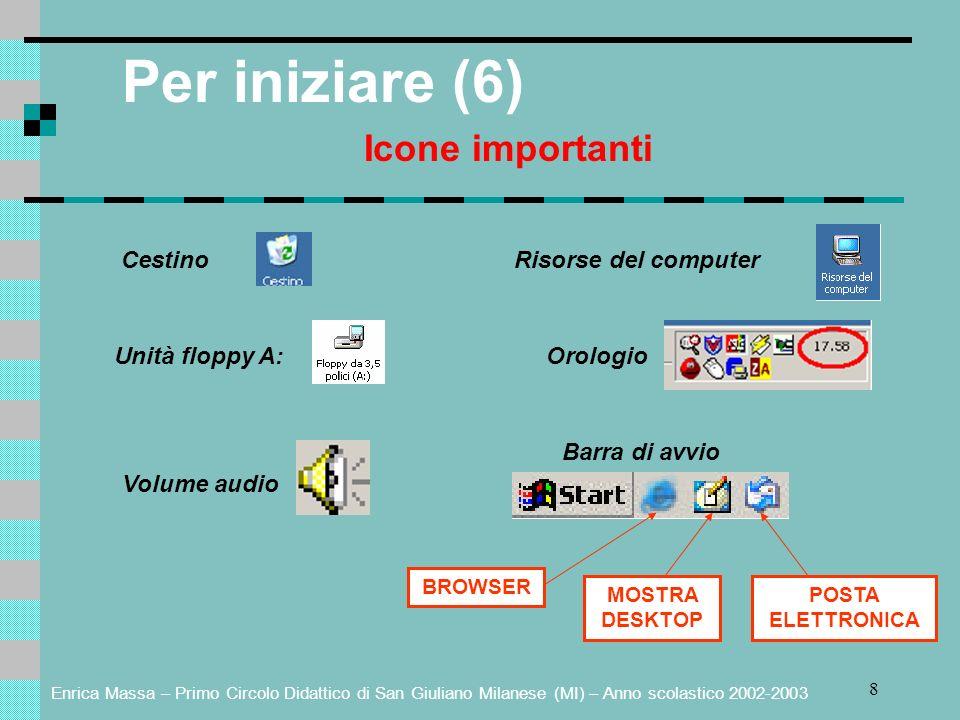 Enrica Massa – Primo Circolo Didattico di San Giuliano Milanese (MI) – Anno scolastico 2002-2003 8 Per iniziare (6) Icone importanti CestinoRisorse de