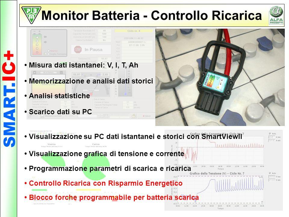 Dati: Programmazione Il funzionamento della spina Smart.IC+ può essere personalizzato, programmando i parametri relativi alla fase di scarica e ricarica della batteria da trazione su cui viene installata Parametri nominali Parametri di scarica Parametri generali Parametri di carica SMART.