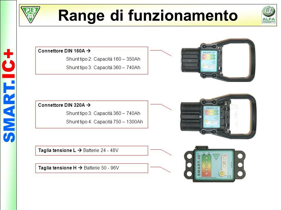 Range di funzionamento SMART. IC+ Taglia tensione L Batterie 24 - 48V Taglia tensione H Batterie 50 - 96V Connettore DIN 160A Shunt tipo 2: Capacità 1