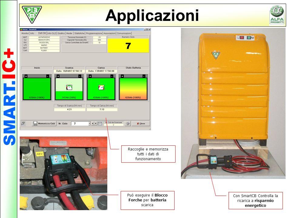 Applicazioni SMART. IC+ Con SmartCB Controlla la ricarica a risparmio energetico Può eseguire il Blocco Forche per batteria scarica Raccoglie e memori