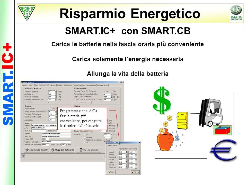 Risparmio Energetico SMART. IC+ Programmazione della fascia oraria più conveniente, per eseguire la ricarica della batteria SMART.IC+ con SMART.CB Car