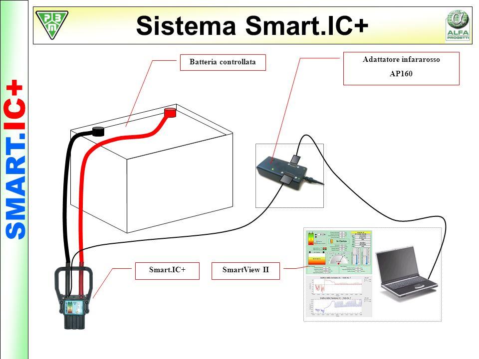 Sistema Smart.IC+ SmartView IISmart.IC+ Adattatore infararosso AP160 SMART. IC+ Batteria controllata