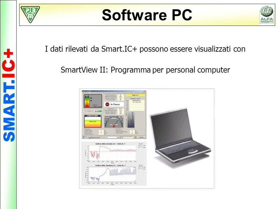 Software PC I dati rilevati da Smart.IC+ possono essere visualizzati con SmartView II: Programma per personal computer SMART. IC+