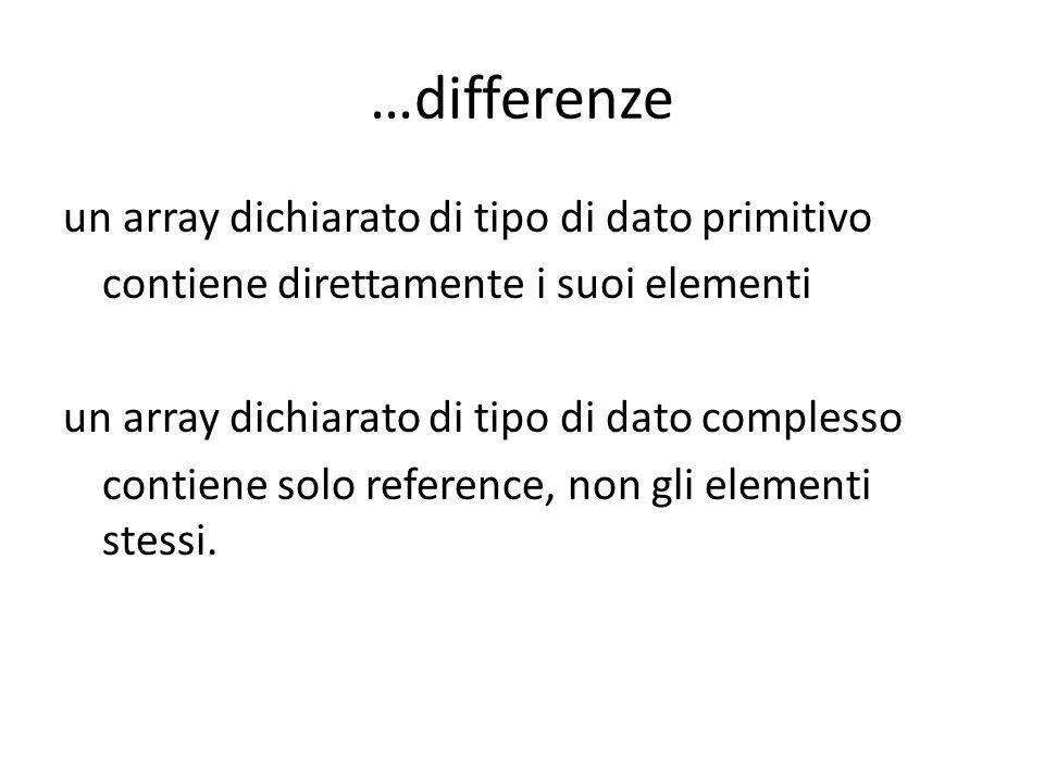 …differenze un array dichiarato di tipo di dato primitivo contiene direttamente i suoi elementi un array dichiarato di tipo di dato complesso contiene