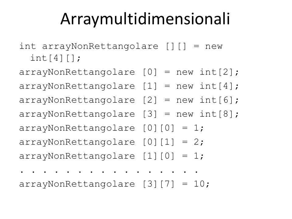 Arraymultidimensionali int arrayNonRettangolare [][] = new int[4][]; arrayNonRettangolare [0] = new int[2]; arrayNonRettangolare [1] = new int[4]; arr