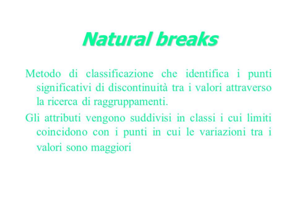 Natural breaks Metodo di classificazione che identifica i punti significativi di discontinuità tra i valori attraverso la ricerca di raggruppamenti.