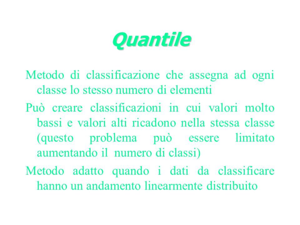 Quantile Metodo di classificazione che assegna ad ogni classe lo stesso numero di elementi Può creare classificazioni in cui valori molto bassi e valori alti ricadono nella stessa classe (questo problema può essere limitato aumentando il numero di classi) Metodo adatto quando i dati da classificare hanno un andamento linearmente distribuito