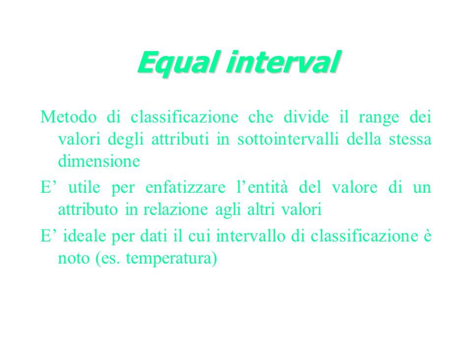 Equal interval Metodo di classificazione che divide il range dei valori degli attributi in sottointervalli della stessa dimensione E utile per enfatizzare lentità del valore di un attributo in relazione agli altri valori E ideale per dati il cui intervallo di classificazione è noto (es.