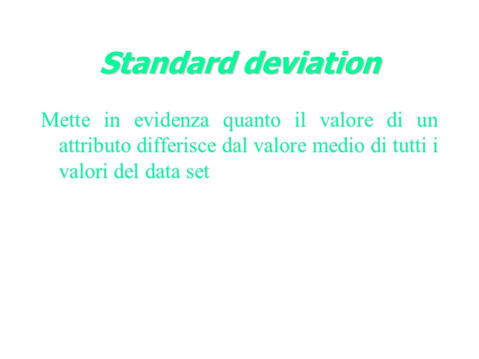 Standard deviation Mette in evidenza quanto il valore di un attributo differisce dal valore medio di tutti i valori del data set