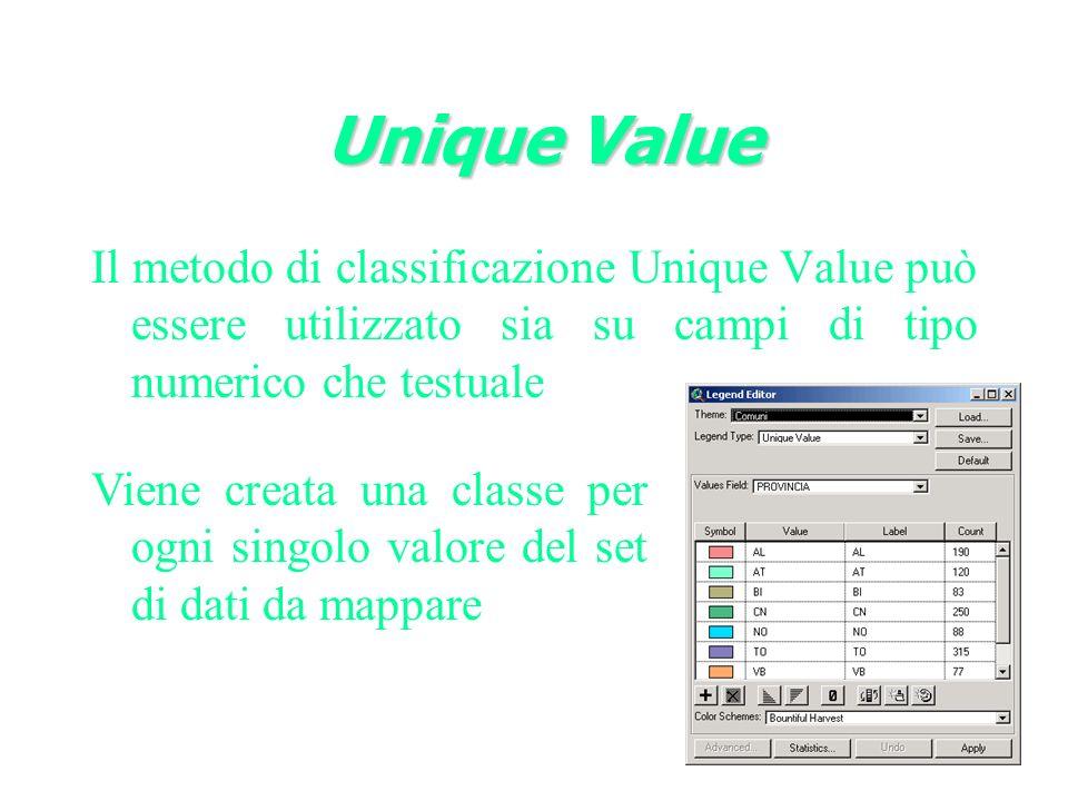 Unique Value Unique Value Il metodo di classificazione Unique Value può essere utilizzato sia su campi di tipo numerico che testuale Viene creata una classe per ogni singolo valore del set di dati da mappare