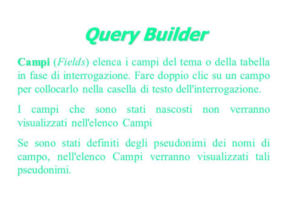 Query Builder Campi Campi (Fields) elenca i campi del tema o della tabella in fase di interrogazione.