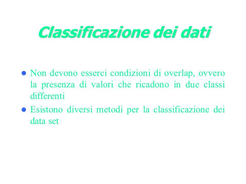 Classificazione dei dati Non devono esserci condizioni di overlap, ovvero la presenza di valori che ricadono in due classi differenti Esistono diversi metodi per la classificazione dei data set