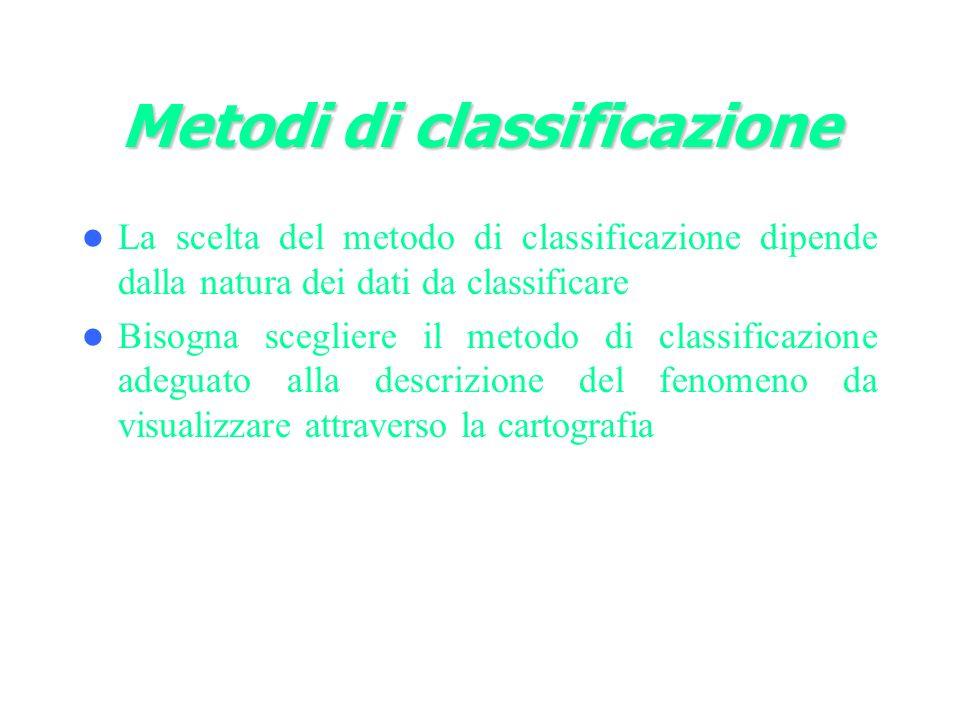 Metodi di classificazione La scelta del metodo di classificazione dipende dalla natura dei dati da classificare Bisogna scegliere il metodo di classificazione adeguato alla descrizione del fenomeno da visualizzare attraverso la cartografia