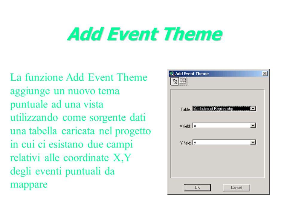 La funzione Add Event Theme aggiunge un nuovo tema puntuale ad una vista utilizzando come sorgente dati una tabella caricata nel progetto in cui ci esistano due campi relativi alle coordinate X,Y degli eventi puntuali da mappare Add Event Theme