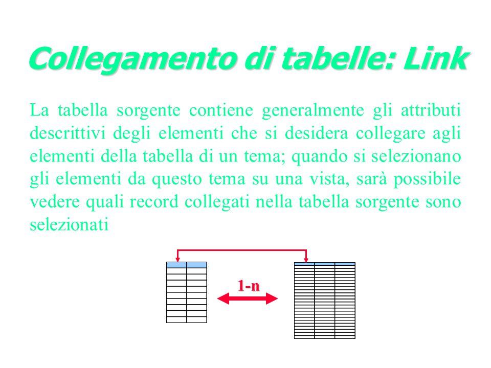 Collegamento di tabelle: Link La tabella sorgente contiene generalmente gli attributi descrittivi degli elementi che si desidera collegare agli elementi della tabella di un tema; quando si selezionano gli elementi da questo tema su una vista, sarà possibile vedere quali record collegati nella tabella sorgente sono selezionati 1-n