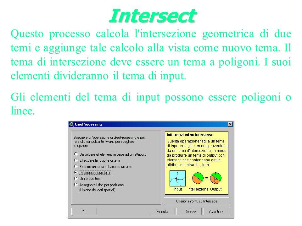 Questo processo calcola l intersezione geometrica di due temi e aggiunge tale calcolo alla vista come nuovo tema.