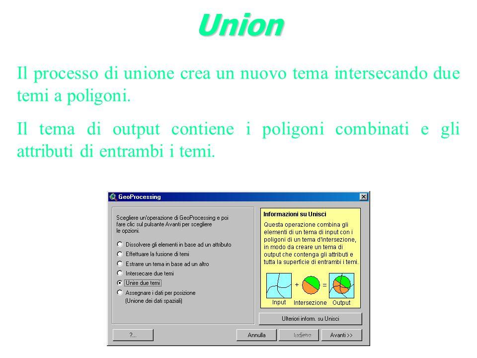 Il processo di unione crea un nuovo tema intersecando due temi a poligoni.