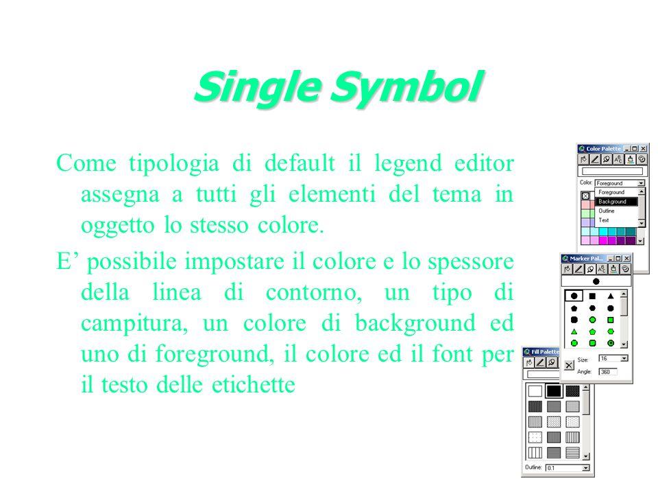 Single Symbol Single Symbol Come tipologia di default il legend editor assegna a tutti gli elementi del tema in oggetto lo stesso colore.