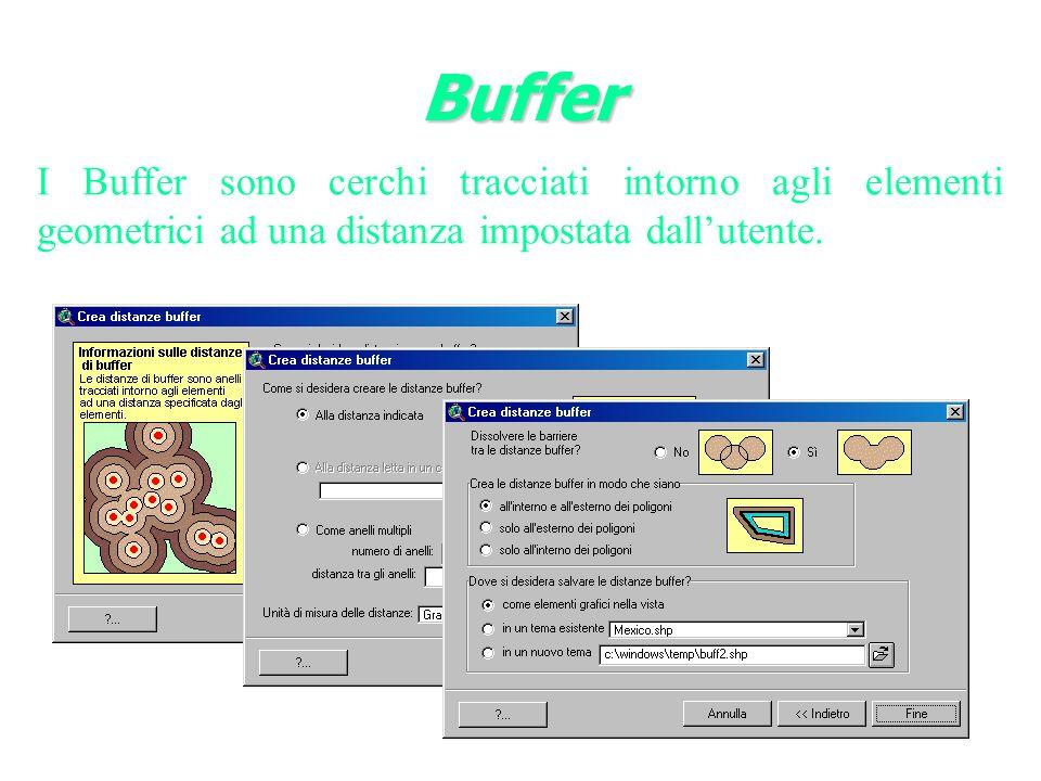 I Buffer sono cerchi tracciati intorno agli elementi geometrici ad una distanza impostata dallutente.
