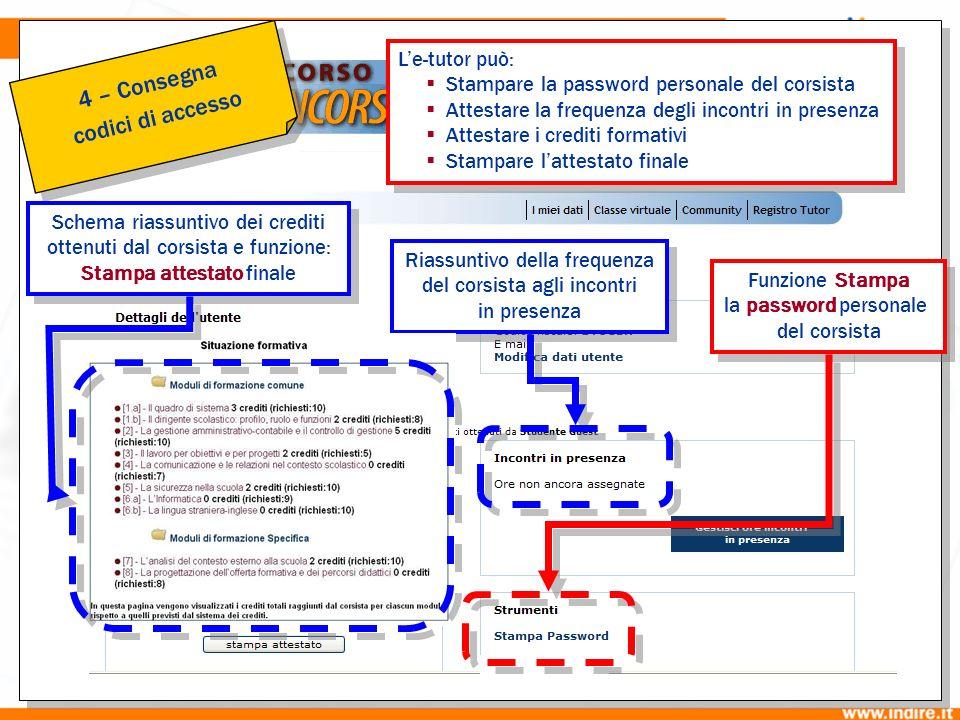 4 Funzione Stampa la password personale del corsista Riassuntivo della frequenza del corsista agli incontri in presenza 4 – Consegna codici di accesso