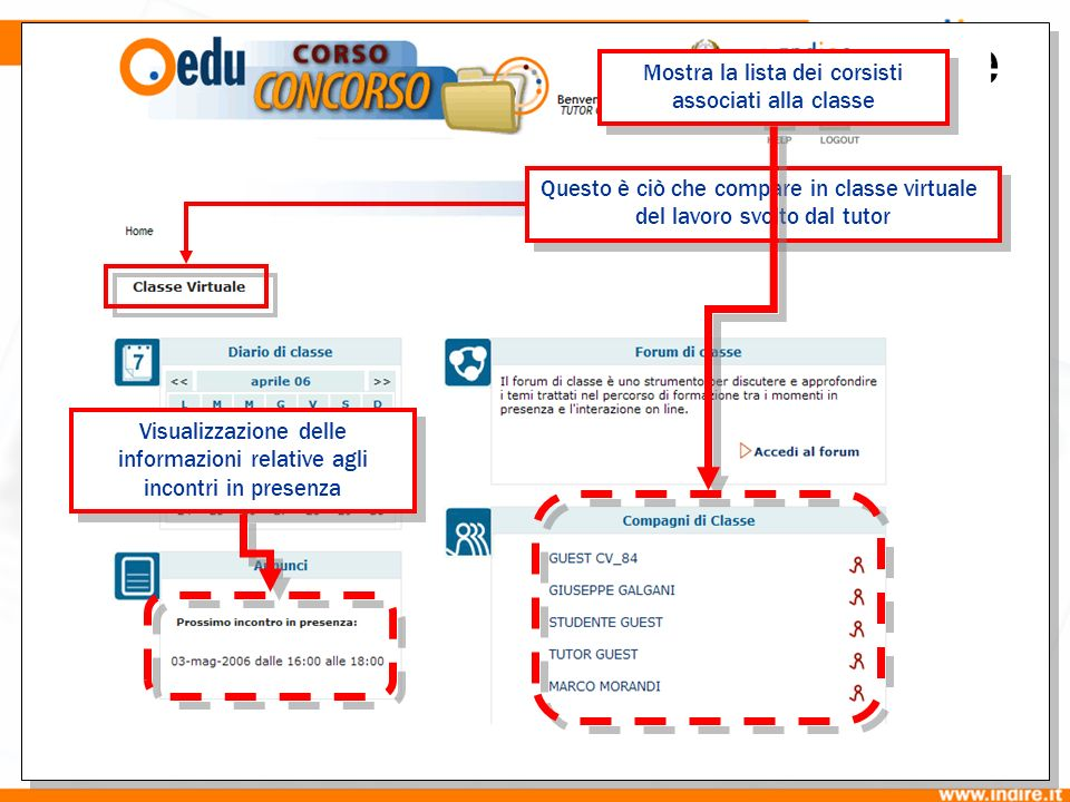 Cosa compare in classe virtuale degli adempimenti del tutor Questo è ciò che compare in classe virtuale del lavoro svolto dal tutor Visualizzazione delle informazioni relative agli incontri in presenza Mostra la lista dei corsisti associati alla classe