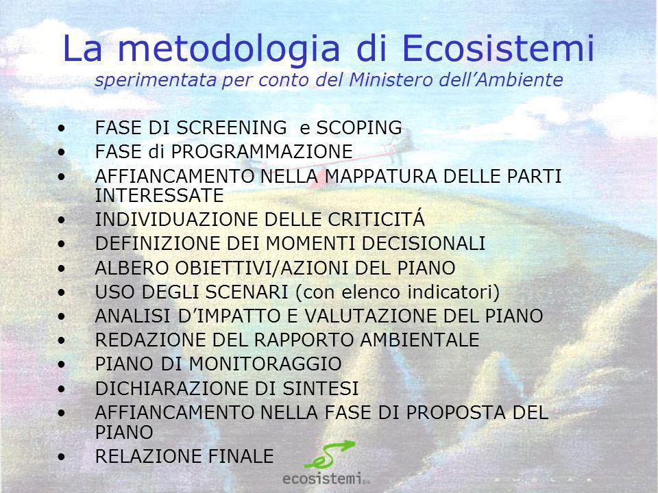 La metodologia di Ecosistemi sperimentata per conto del Ministero dellAmbiente FASE DI SCREENING e SCOPING FASE di PROGRAMMAZIONE AFFIANCAMENTO NELLA MAPPATURA DELLE PARTI INTERESSATE INDIVIDUAZIONE DELLE CRITICITÁ DEFINIZIONE DEI MOMENTI DECISIONALI ALBERO OBIETTIVI/AZIONI DEL PIANO USO DEGLI SCENARI (con elenco indicatori) ANALISI DIMPATTO E VALUTAZIONE DEL PIANO REDAZIONE DEL RAPPORTO AMBIENTALE PIANO DI MONITORAGGIO DICHIARAZIONE DI SINTESI AFFIANCAMENTO NELLA FASE DI PROPOSTA DEL PIANO RELAZIONE FINALE
