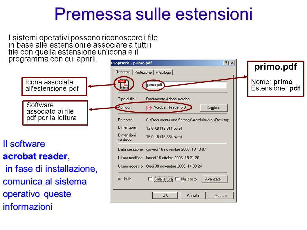 Premessa sulle estensioni I sistemi operativi possono riconoscere i file in base alle estensioni e associare a tutti i file con quella estensione un'i