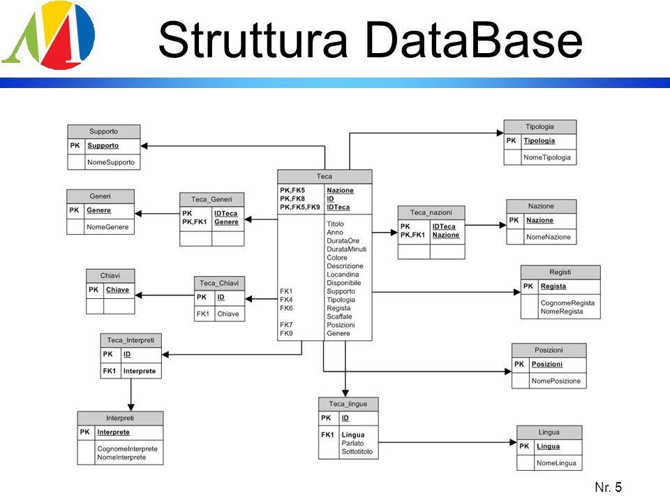 Nr. 5 Struttura DataBase