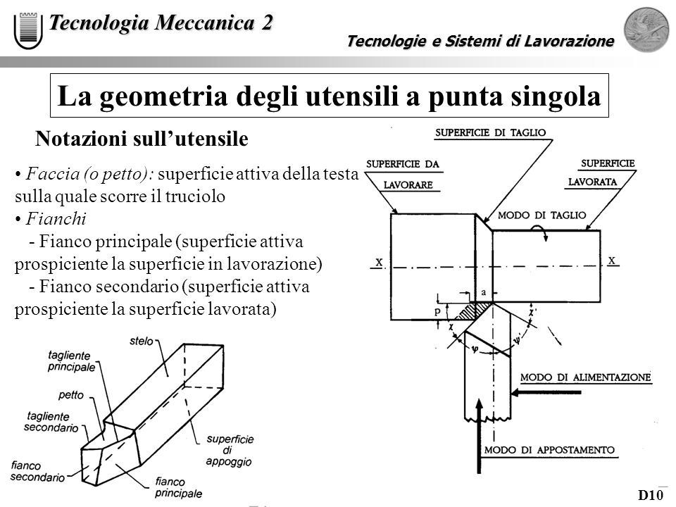 D10 Tecnologie e Sistemi di Lavorazione Tecnologia Meccanica 2 Notazioni sullutensile Faccia (o petto): superficie attiva della testa sulla quale scor