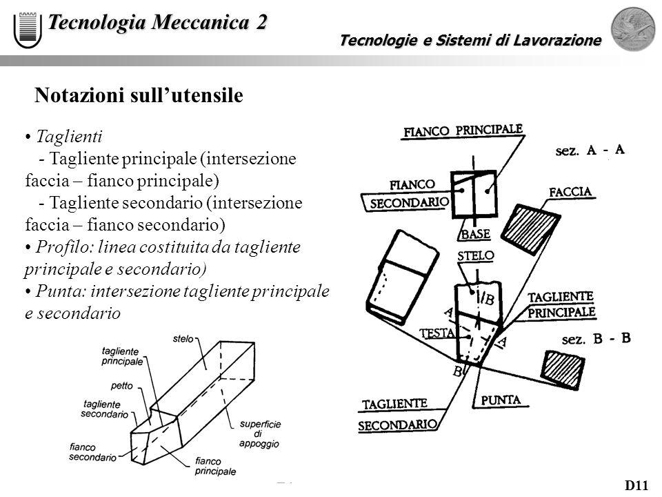 D11 Tecnologie e Sistemi di Lavorazione Tecnologia Meccanica 2 Taglienti - Tagliente principale (intersezione faccia – fianco principale) - Tagliente