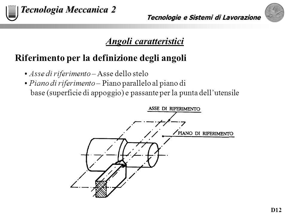 D12 Tecnologie e Sistemi di Lavorazione Tecnologia Meccanica 2 Angoli caratteristici Riferimento per la definizione degli angoli Asse di riferimento –