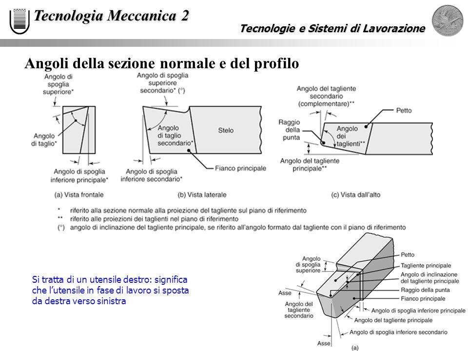 D17 Tecnologie e Sistemi di Lavorazione Tecnologia Meccanica 2 Angoli della sezione normale e del profilo Si tratta di un utensile destro: significa c