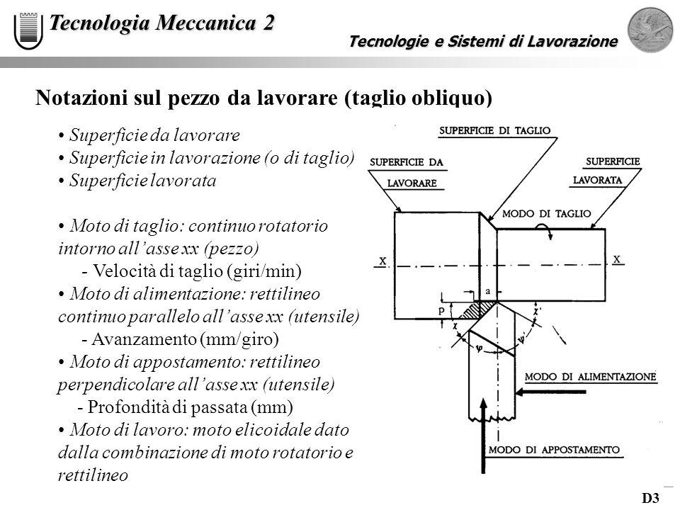 D3 Tecnologie e Sistemi di Lavorazione Tecnologia Meccanica 2 Notazioni sul pezzo da lavorare (taglio obliquo) Superficie da lavorare Superficie in la
