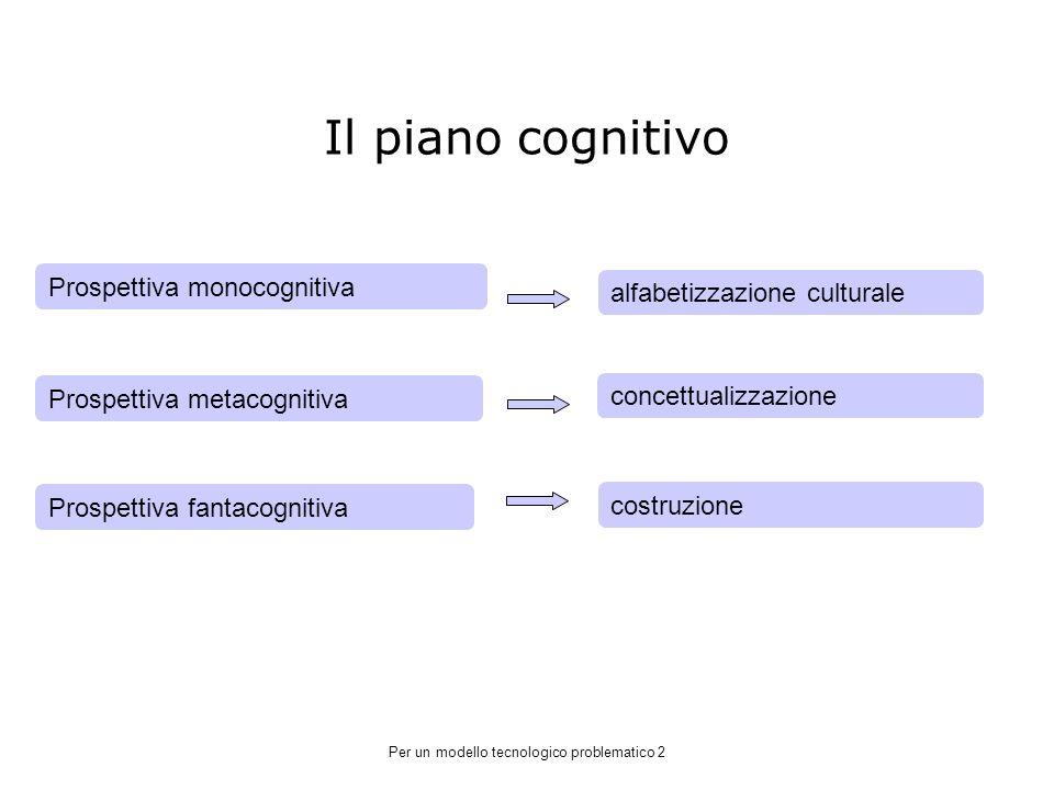 Il piano cognitivo Per un modello tecnologico problematico 2 Prospettiva monocognitiva alfabetizzazione culturale Prospettiva metacognitiva concettualizzazione Prospettiva fantacognitiva costruzione