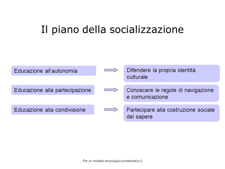 Il piano della socializzazione Per un modello tecnologico problematico 3 Educazione allautonomia Difendere la propria identità culturale Educazione alla partecipazione Conoscere le regole di navigazione e comunicazione Educazione alla condivisione Partecipare alla costruzione sociale del sapere