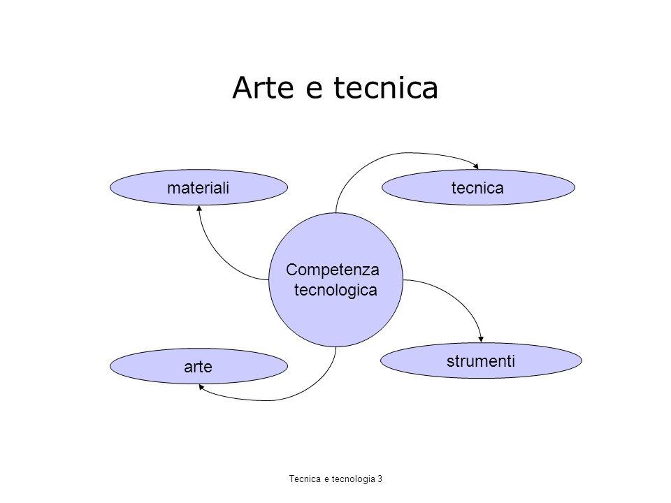 Arte e tecnica Competenza tecnologica tecnica arte strumenti materiali Tecnica e tecnologia 3
