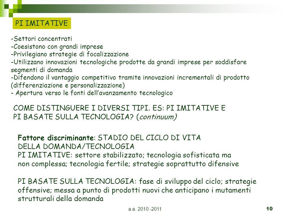 a.a. 2010 -201110 PI IMITATIVE -Settori concentrati -Coesistono con grandi imprese -Privilegiano strategie di focalizzazione -Utilizzano innovazioni t