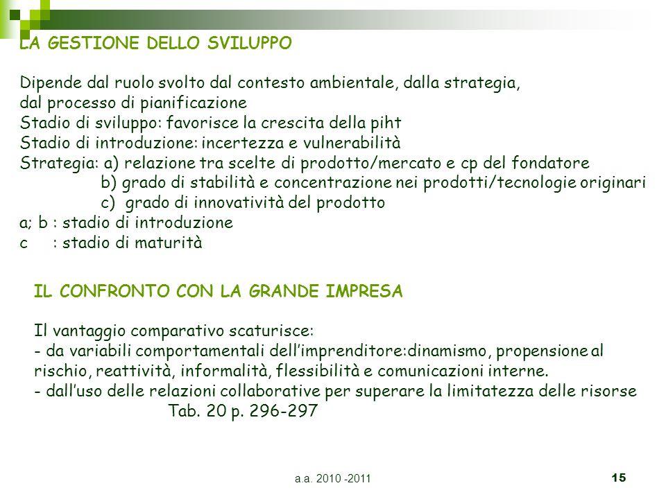 a.a. 2010 -201115 LA GESTIONE DELLO SVILUPPO Dipende dal ruolo svolto dal contesto ambientale, dalla strategia, dal processo di pianificazione Stadio