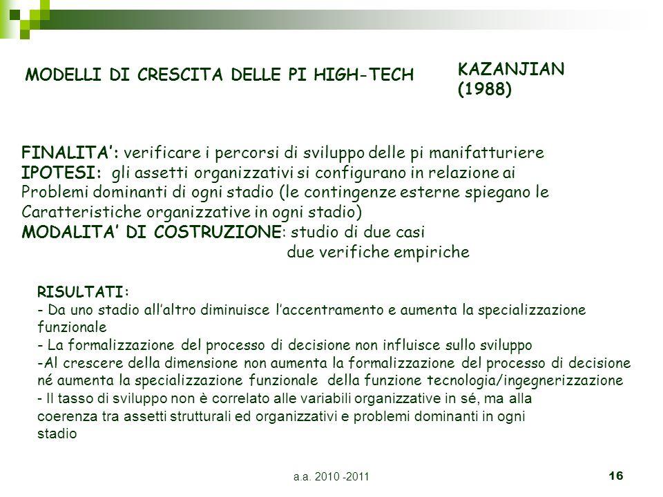 a.a. 2010 -201116 MODELLI DI CRESCITA DELLE PI HIGH-TECH KAZANJIAN (1988) FINALITA: verificare i percorsi di sviluppo delle pi manifatturiere IPOTESI: