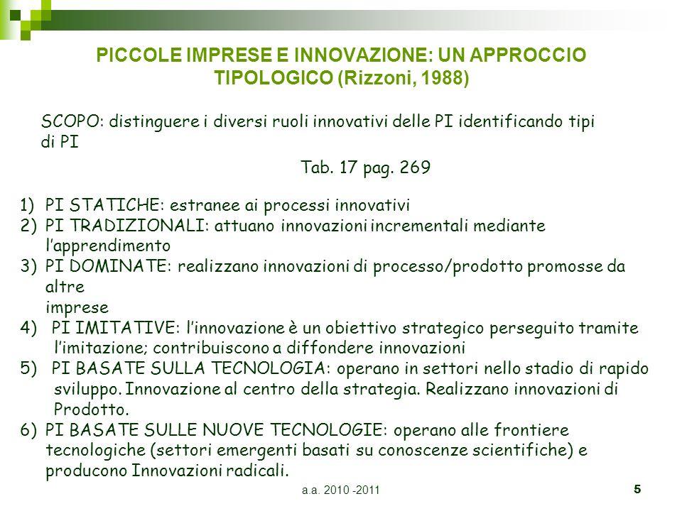 a.a. 2010 -20115 PICCOLE IMPRESE E INNOVAZIONE: UN APPROCCIO TIPOLOGICO (Rizzoni, 1988) SCOPO: distinguere i diversi ruoli innovativi delle PI identif