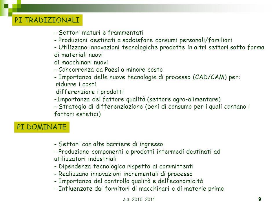 a.a. 2010 -20119 PI TRADIZIONALI - Settori maturi e frammentati - Produzioni destinati a soddisfare consumi personali/familiari - Utilizzano innovazio
