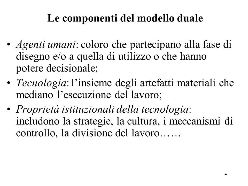 4 Le componenti del modello duale Agenti umani: coloro che partecipano alla fase di disegno e/o a quella di utilizzo o che hanno potere decisionale; T