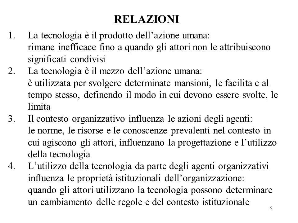 5 RELAZIONI 1.La tecnologia è il prodotto dellazione umana: rimane inefficace fino a quando gli attori non le attribuiscono significati condivisi 2.La