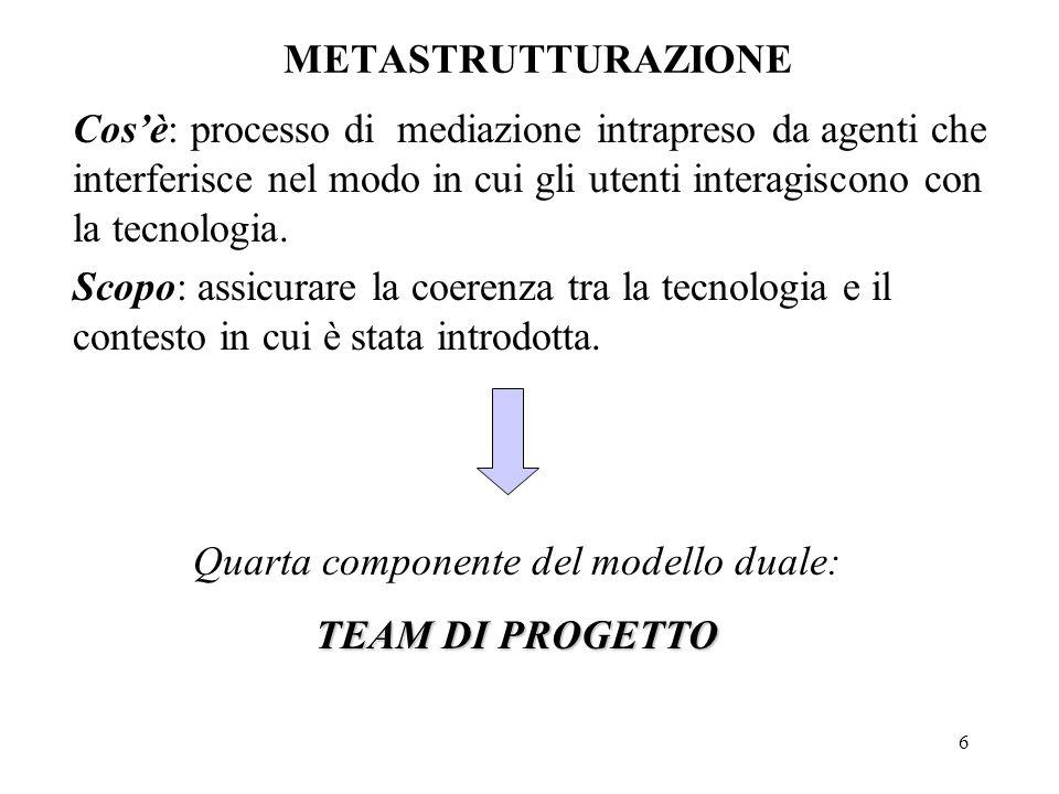 6 METASTRUTTURAZIONE Cosè: processo di mediazione intrapreso da agenti che interferisce nel modo in cui gli utenti interagiscono con la tecnologia. Sc
