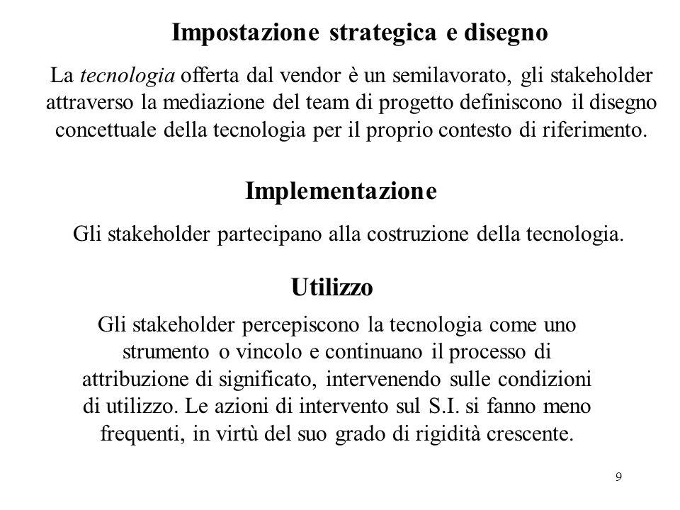 9 Impostazione strategica e disegno La tecnologia offerta dal vendor è un semilavorato, gli stakeholder attraverso la mediazione del team di progetto